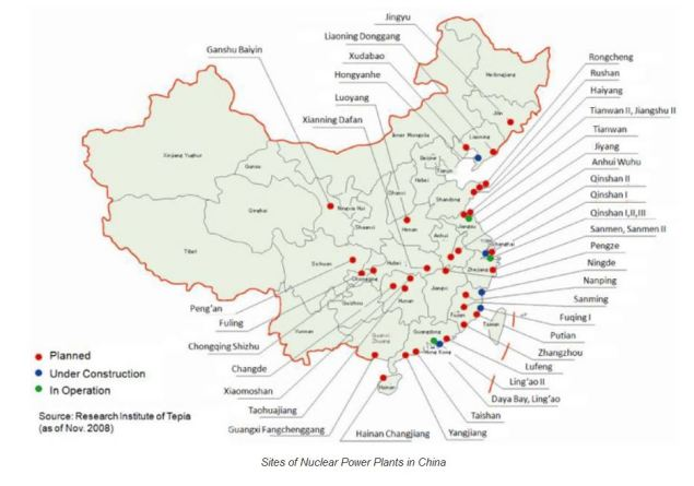 china nuclear landscape