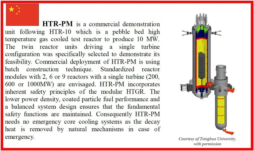 TRISO Fuel Drives Global Development of Advanced Reactors
