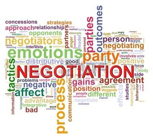 word cloud negotiate