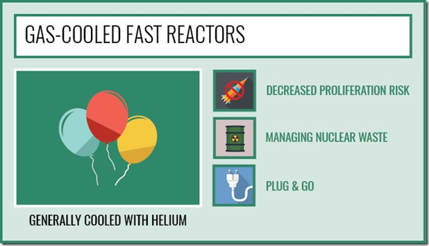 Gas-Cooled_Fast_Reactors