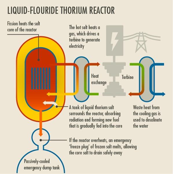thorium_v2