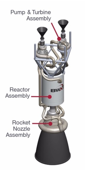 nasa-nuclear-rocket-engine_thumb.png