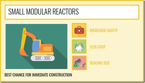 Small_Modular_Reactors