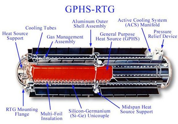 GPHSRTGcutaway2