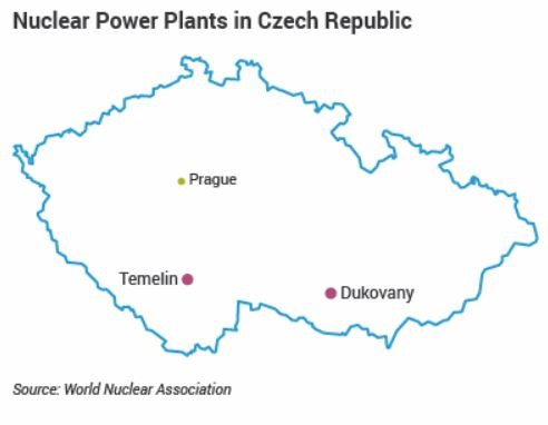 Czech republic near kickoff of tenders for 5 nuclear reactors however at least six firms appear to be undeterred since cez is expected to come back in 2018 with a new tender for two new units at dukovany 5 6 ccuart Images