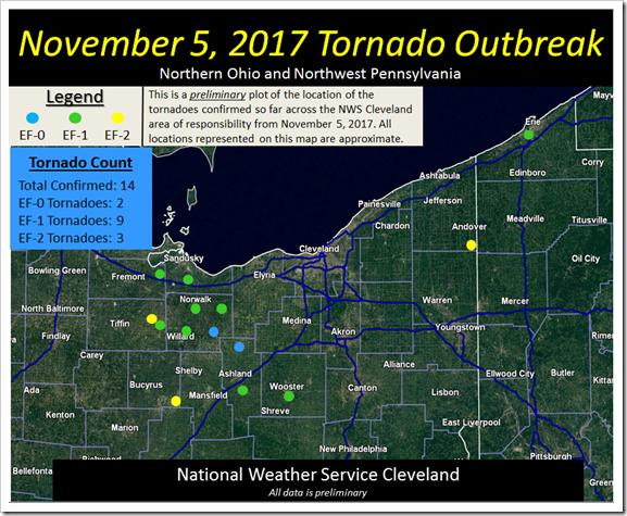 tornados CLE 20171105