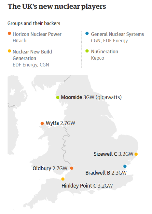 UK new nuclear