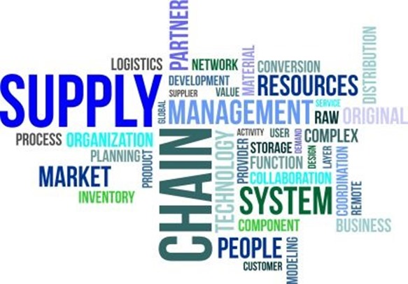 smr supply-chain