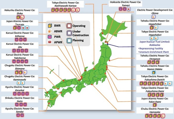 nuclear power in Japan WNA