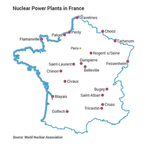 nucler france wna