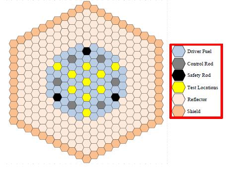vtr core conceptual diagram