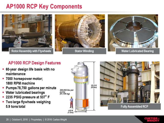 cw rcp slide