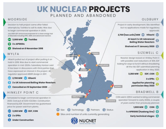 NucNet UK Nuclear 20201208