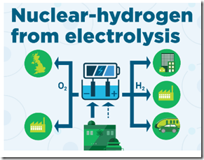 uses of hydrogen