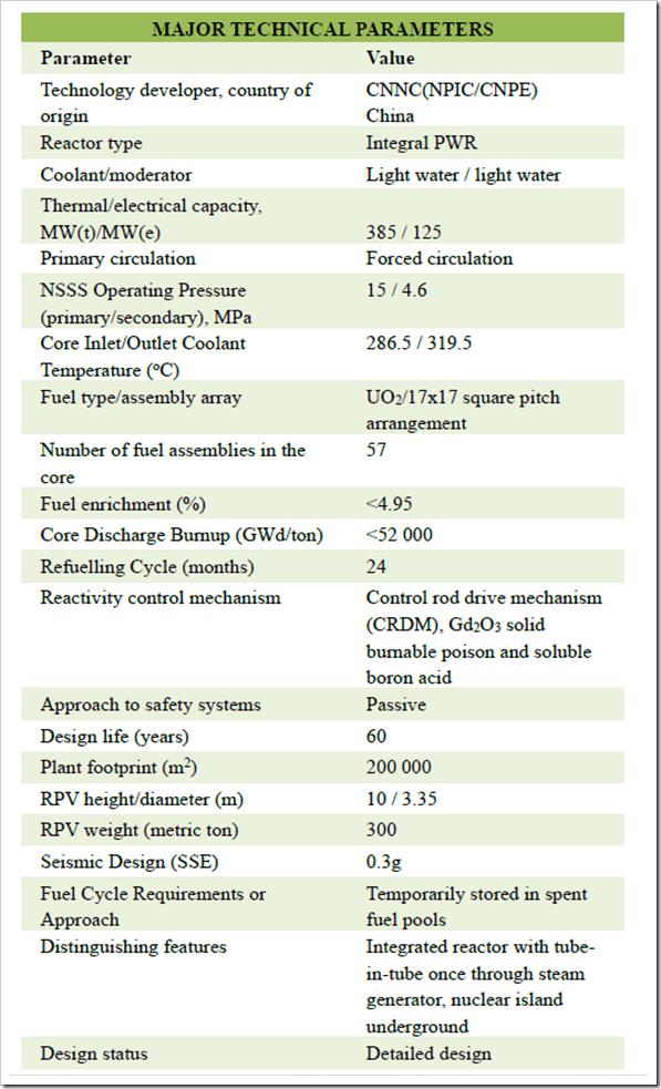 ACP100 Technical Profile