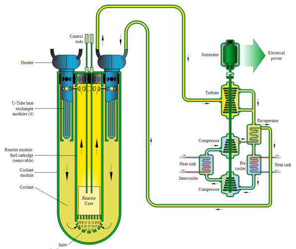 Lead Cooled Reactor Conceptual Image