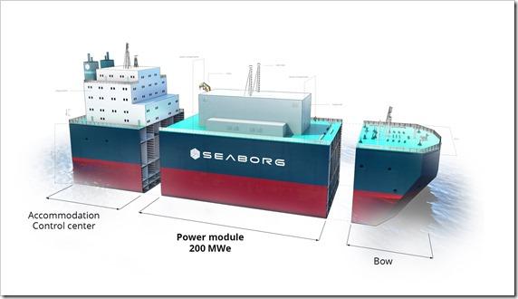 Seaboarg PowerBarge_OneModule_WhiteBG