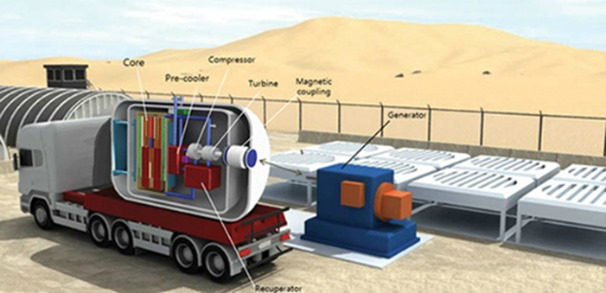 image-of-a-proposed-small-modular-reactor-being-developed-in-Korea-slider