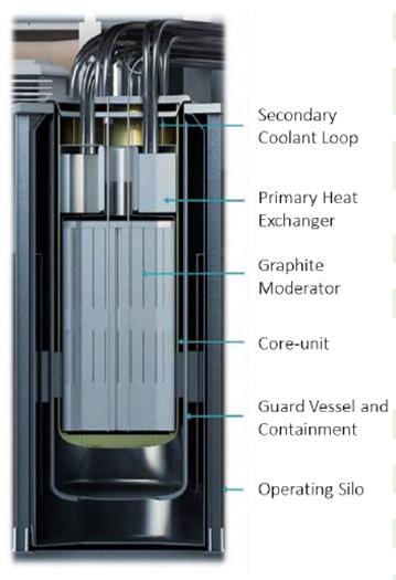 imsr400 cutaway