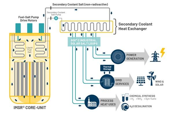 TEI-ISMR-HowItWorks-Diagram